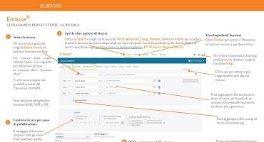 Embase - guida rapida per gli utenti